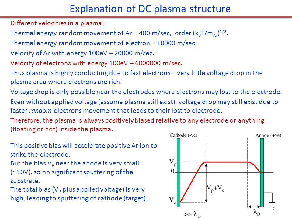 Explanation of DC plasma structure