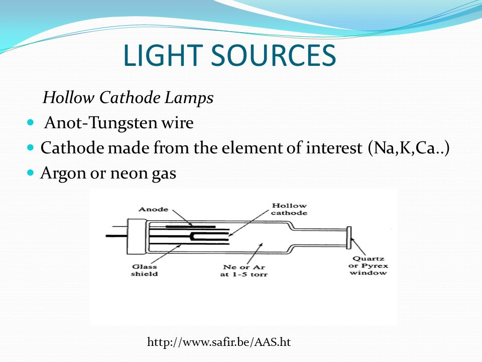 LIGHT SOURCES Hollow Cathode Lamps Anot-Tungsten wire