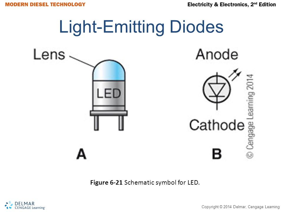 Light Emmiting Diode Circuit Symbol