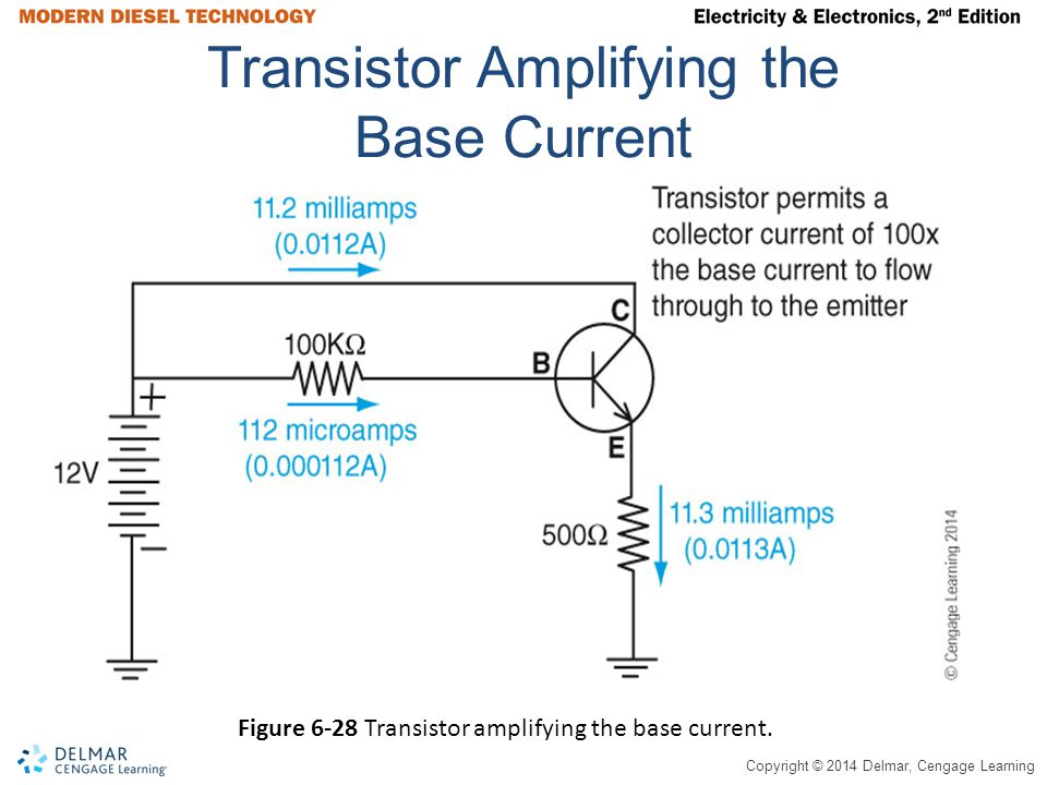 Transistor Amplifying the Base Current