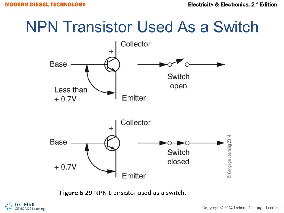 NPN Transistor Used As a Switch