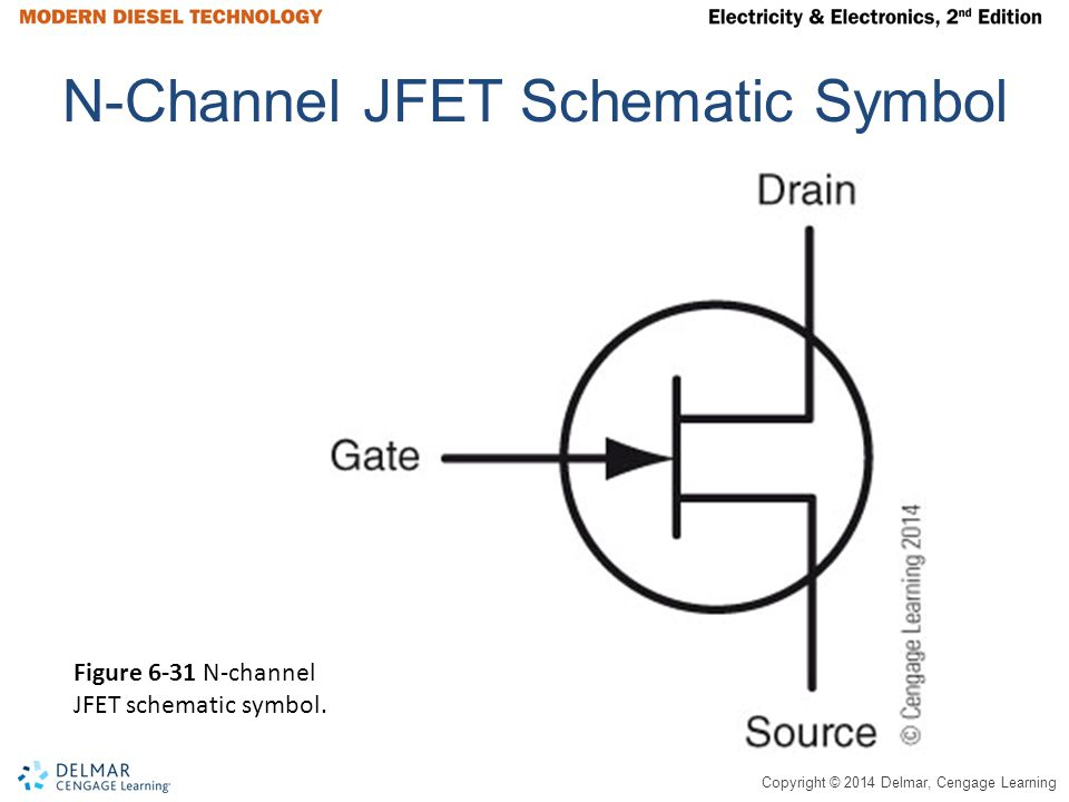 N-Channel JFET Schematic Symbol