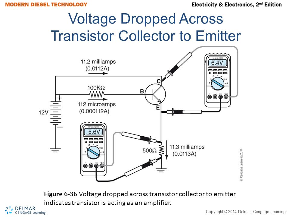 Voltage Dropped Across Transistor Collector to Emitter