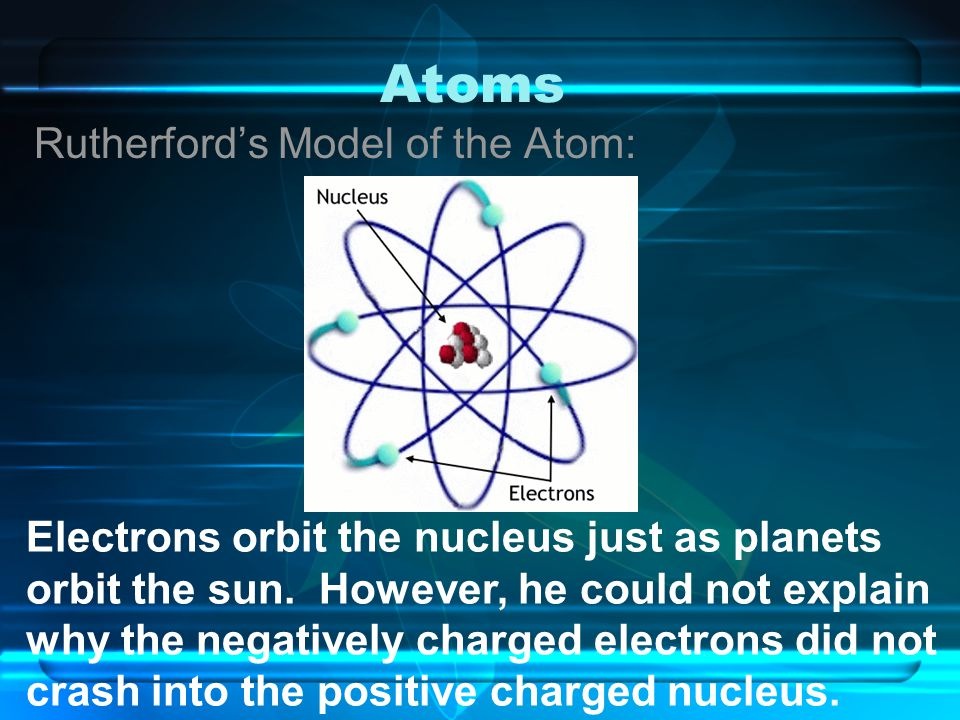 Atoms Rutherford's Model of the Atom: