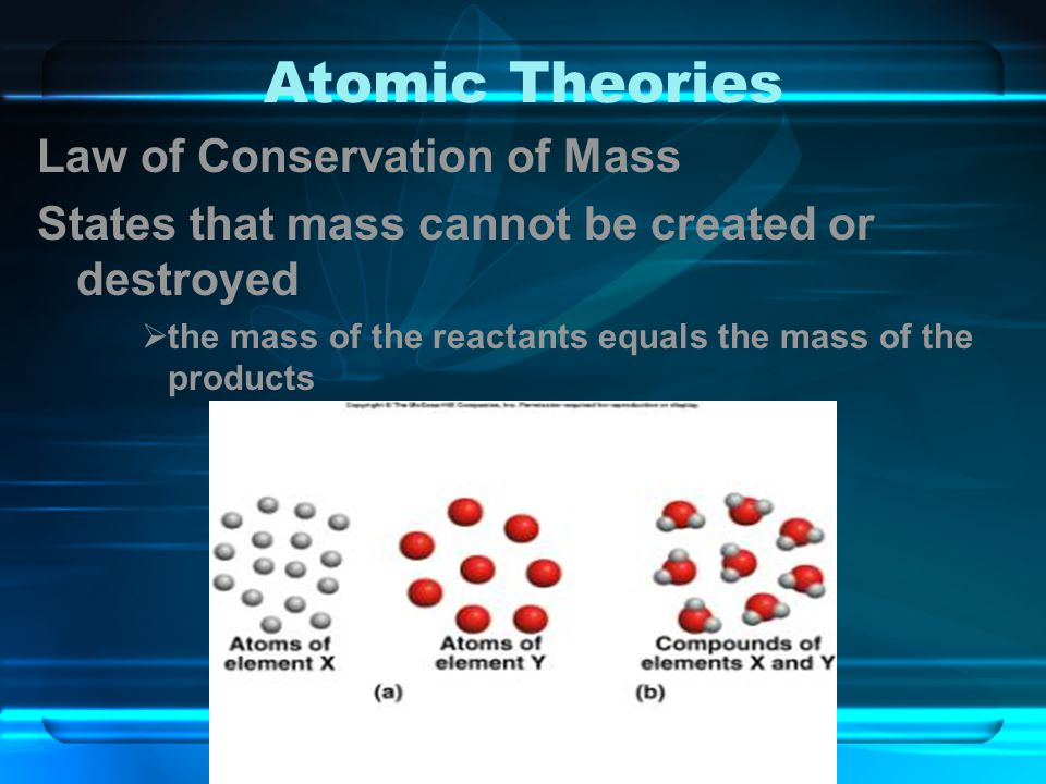 Atomic Theories Law of Conservation of Mass
