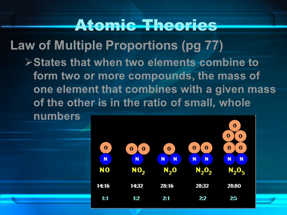 Atomic Theories Law of Multiple Proportions (pg 77)