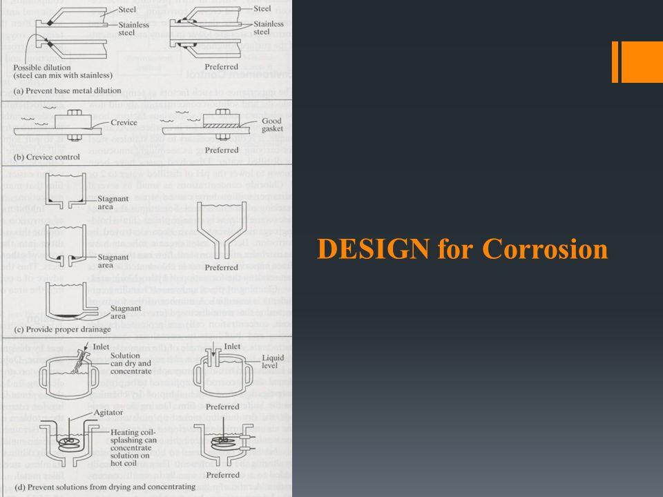 DESIGN for Corrosion