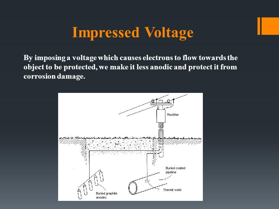 Impressed Voltage