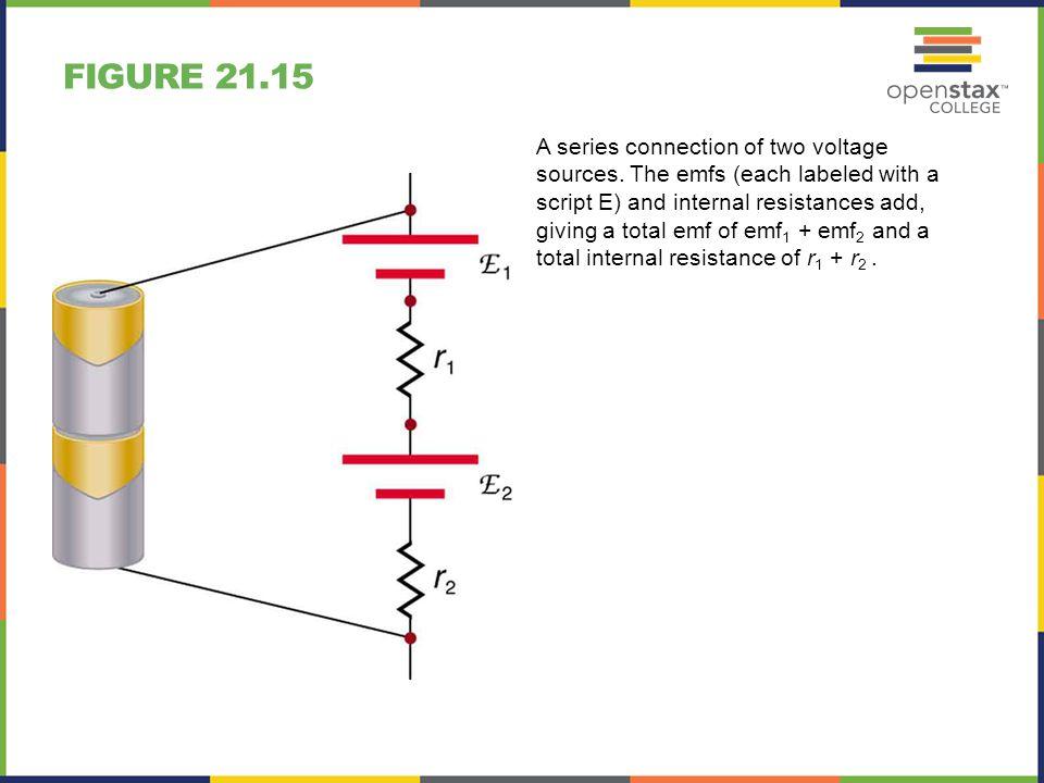 Figure 21.15