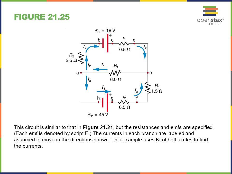 Figure 21.25