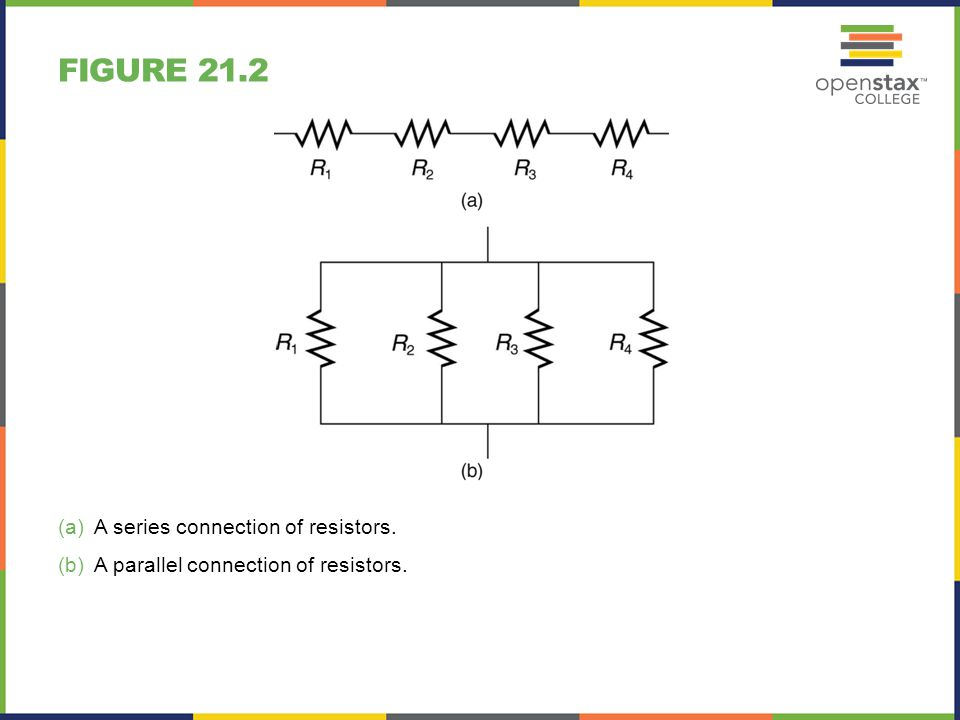 Figure 21.2 A series connection of resistors.