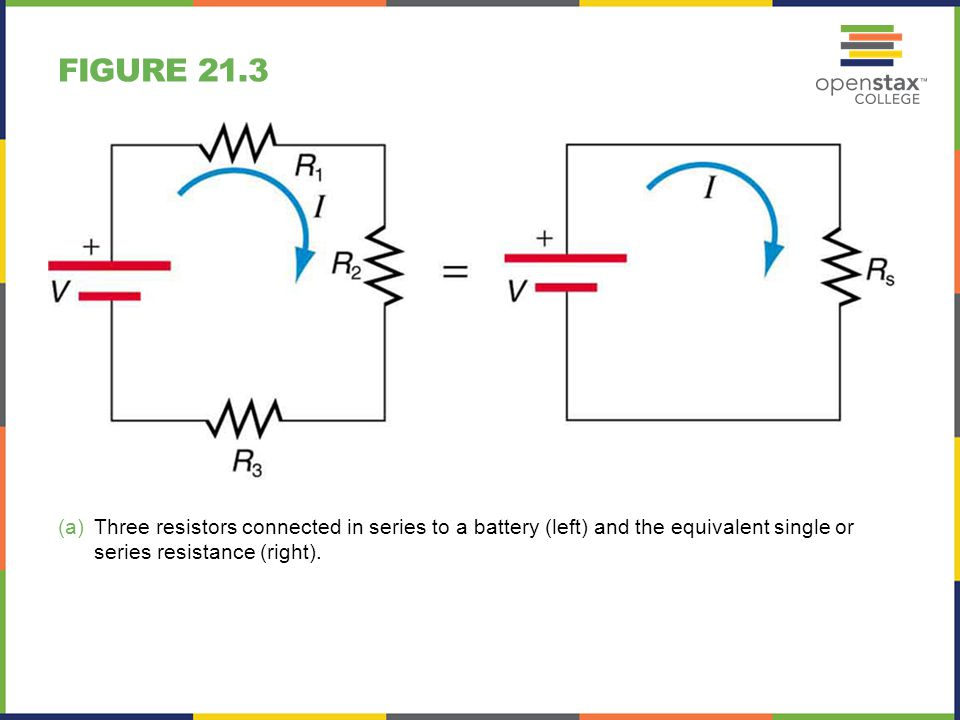 Figure 21.3 Three resistors connected in series to a battery (left) and the equivalent single or series resistance (right).