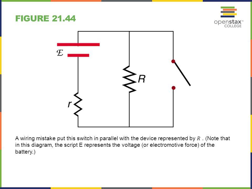 Figure 21.44