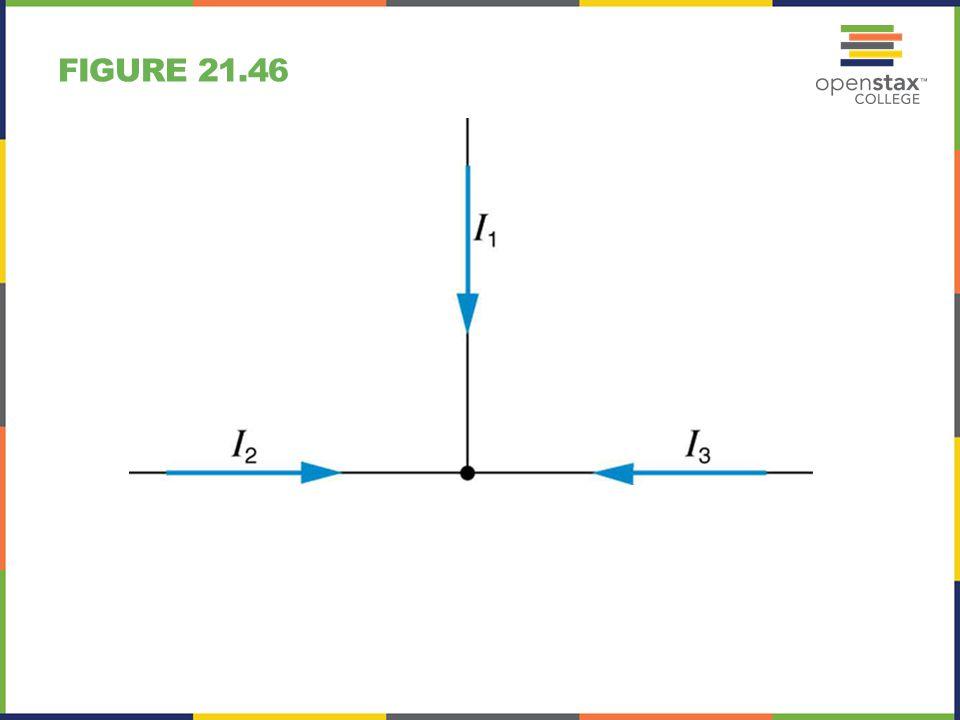 Figure 21.46