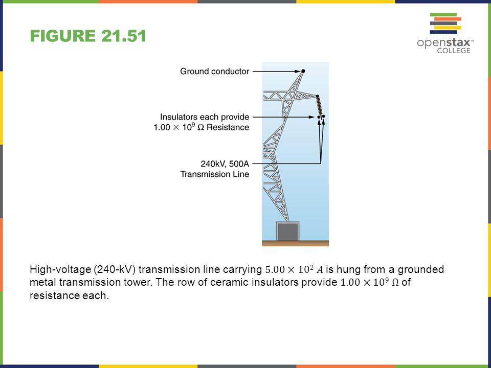 Figure 21.51