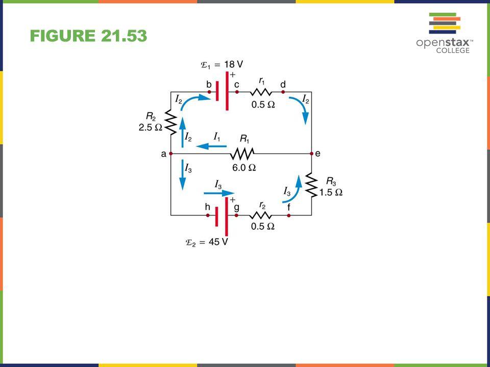 Figure 21.53