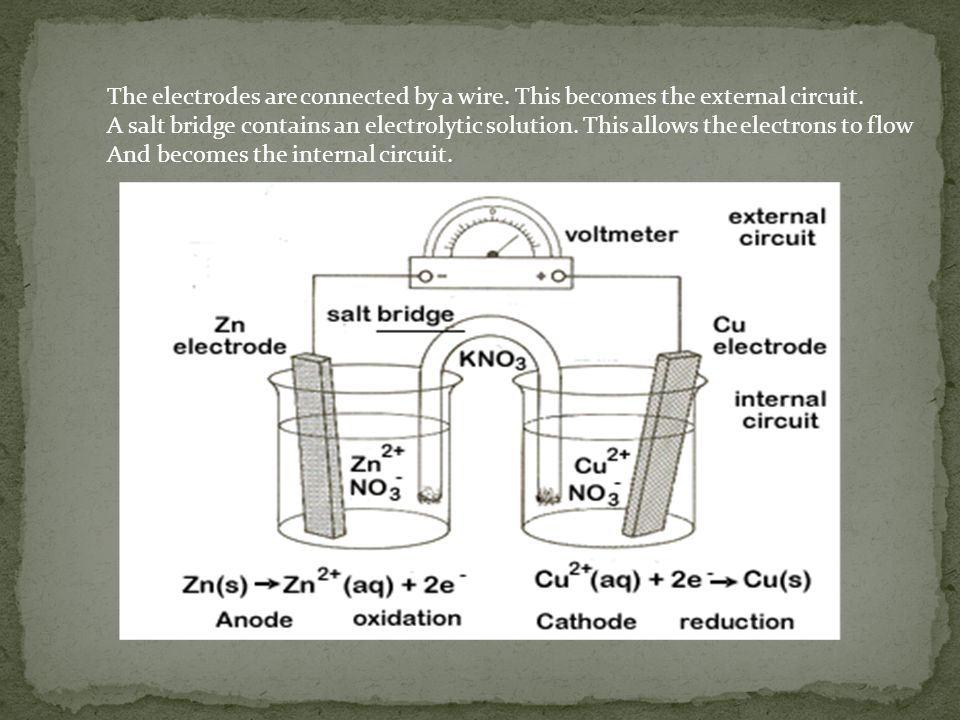 The electrodes are connected by a wire