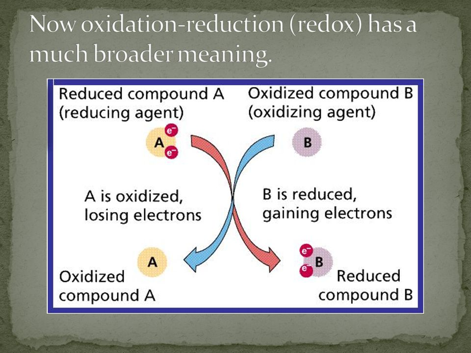 Now oxidation-reduction (redox) has a much broader meaning.