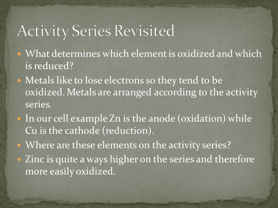 Activity Series Revisited