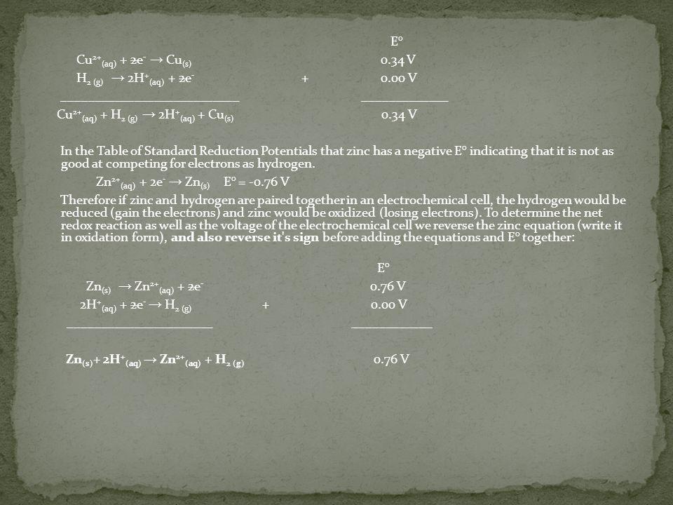E° Cu2+(aq) + 2e- → Cu(s) 0.34 V. H2 (g) → 2H+(aq) + 2e- + 0.00 V.