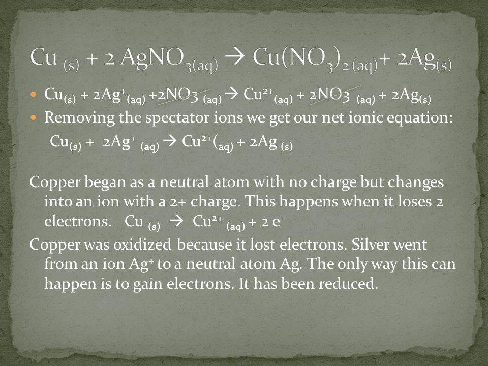 Cu (s) + 2 AgNO3(aq)  Cu(NO3)2 (aq)+ 2Ag(s)