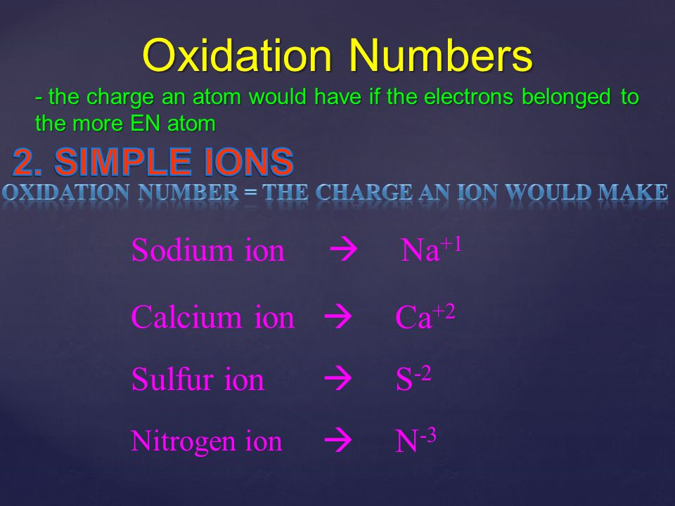 Oxidation Numbers 2. SIMPLE IONS Sodium ion  Na+1 Calcium ion  Ca+2