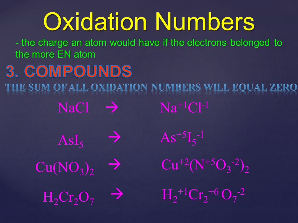 Oxidation Numbers 3. COMPOUNDS NaCl  Na+1Cl-1  As+5I5-1 AsI5 
