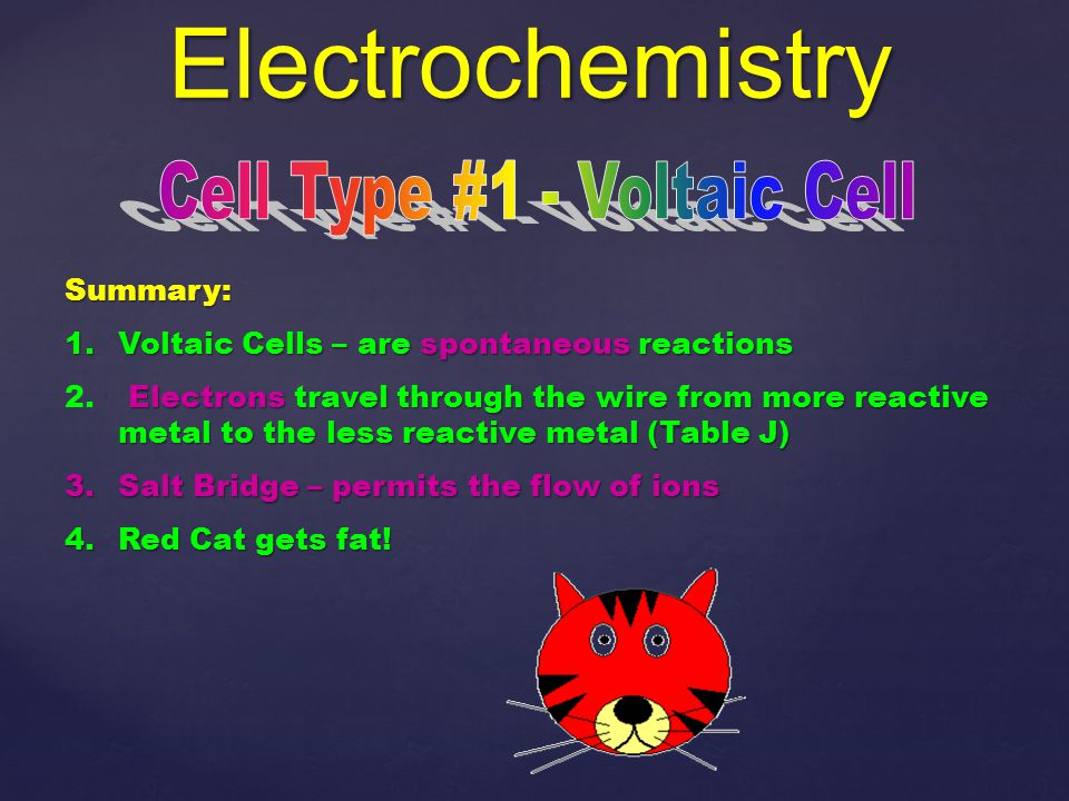 Cell Type #1 - Voltaic Cell
