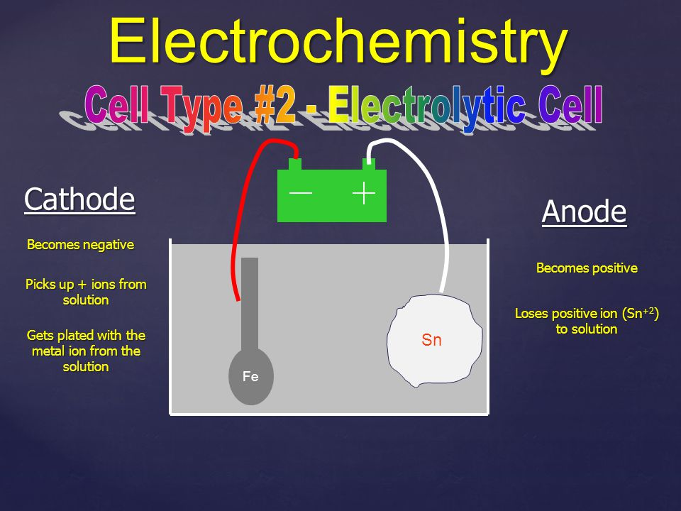 Electrochemistry Cell Type #2 - Electrolytic Cell Cathode Anode Sn