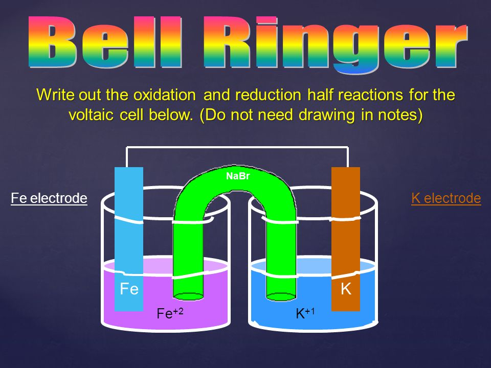 Bell Ringer Write out the oxidation and reduction half reactions for the voltaic cell below. (Do not need drawing in notes)