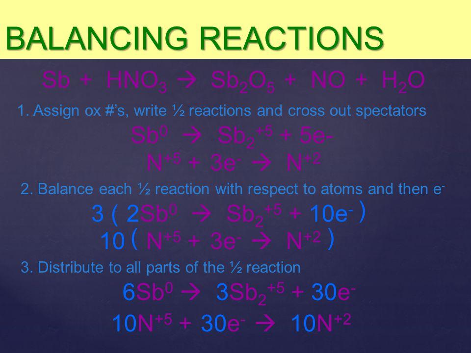 BALANCING REACTIONS Sb + HNO3  Sb2O5 + NO + H2O Sb0  Sb2+5 + 5e-