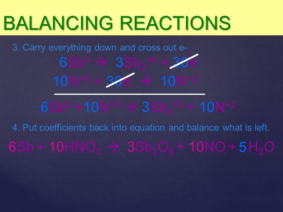 BALANCING REACTIONS 6Sb0  3Sb2+5 + 30e- 10N+5 + 30e-  10N+2