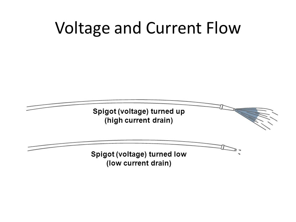 Voltage and Current Flow