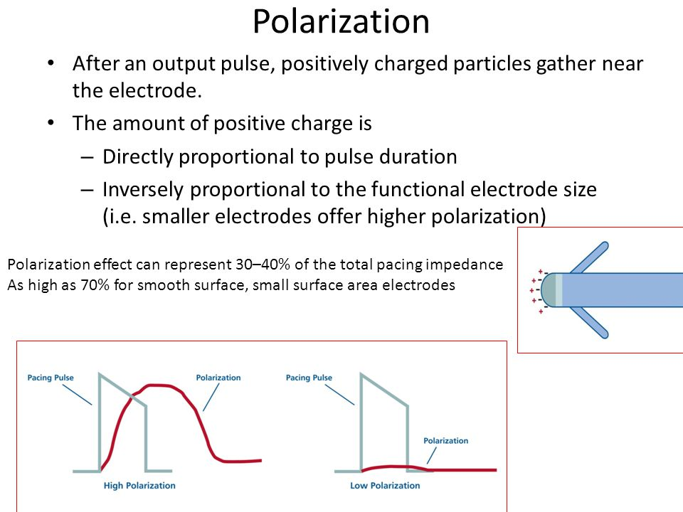 Polarization After an output pulse, positively charged particles gather near the electrode. The amount of positive charge is.