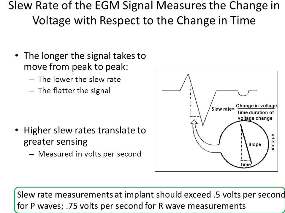 Slew Rate of the EGM Signal Measures the Change in Voltage with Respect to the Change in Time