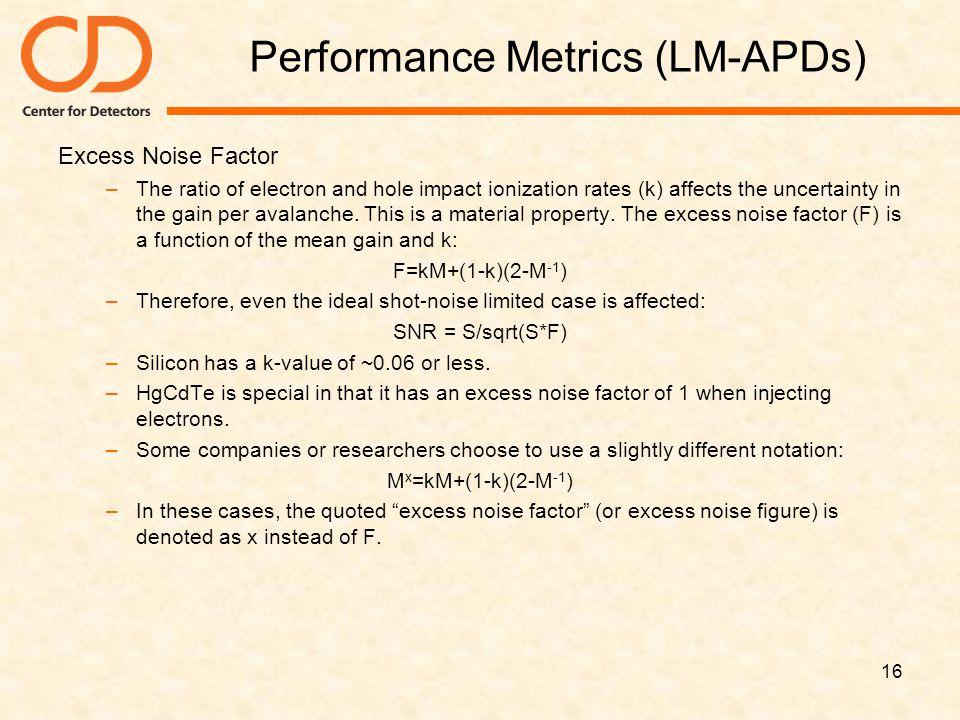 Performance Metrics (LM-APDs)