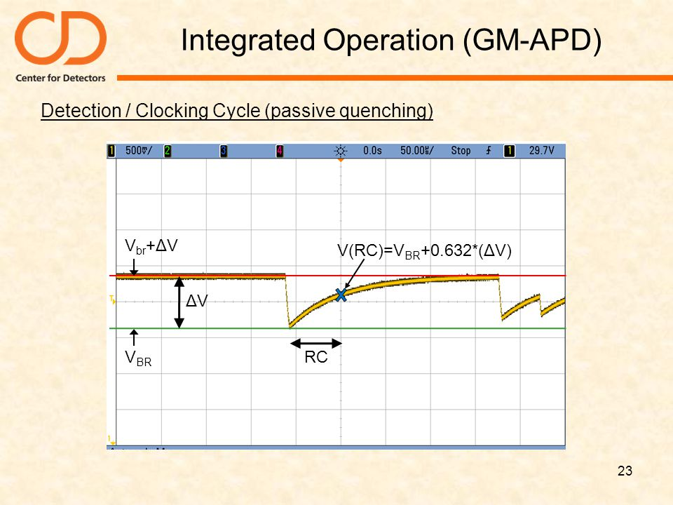 Integrated Operation (GM-APD)