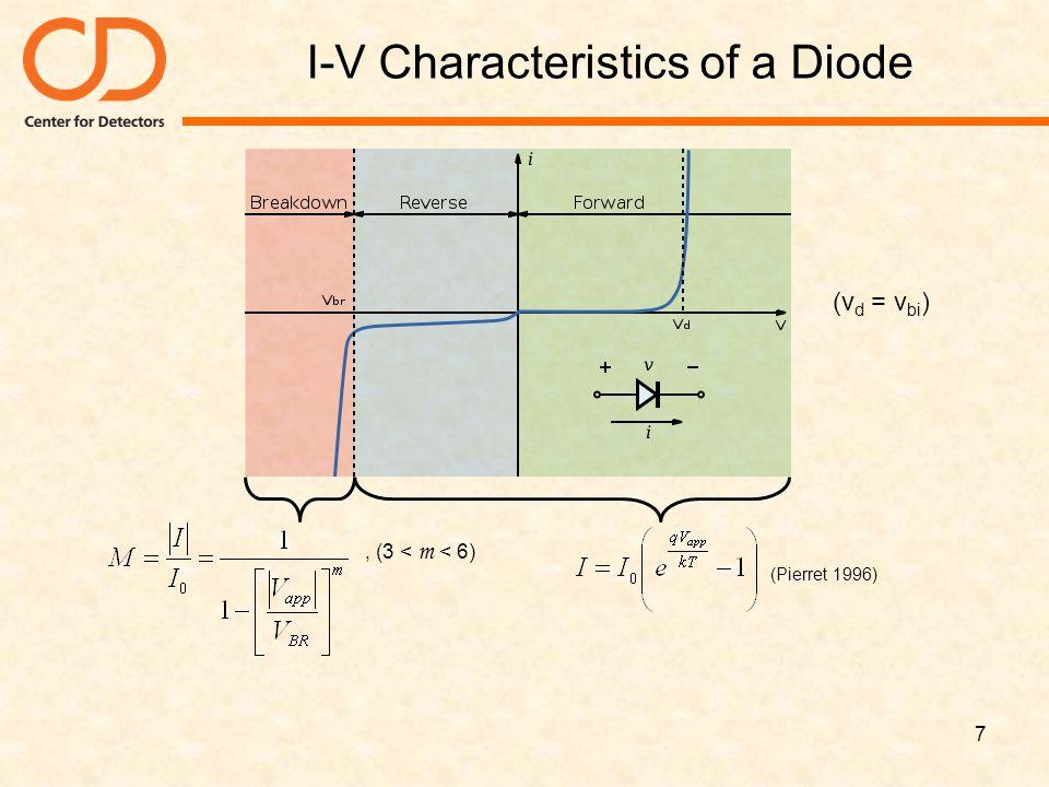 I-V Characteristics of a Diode