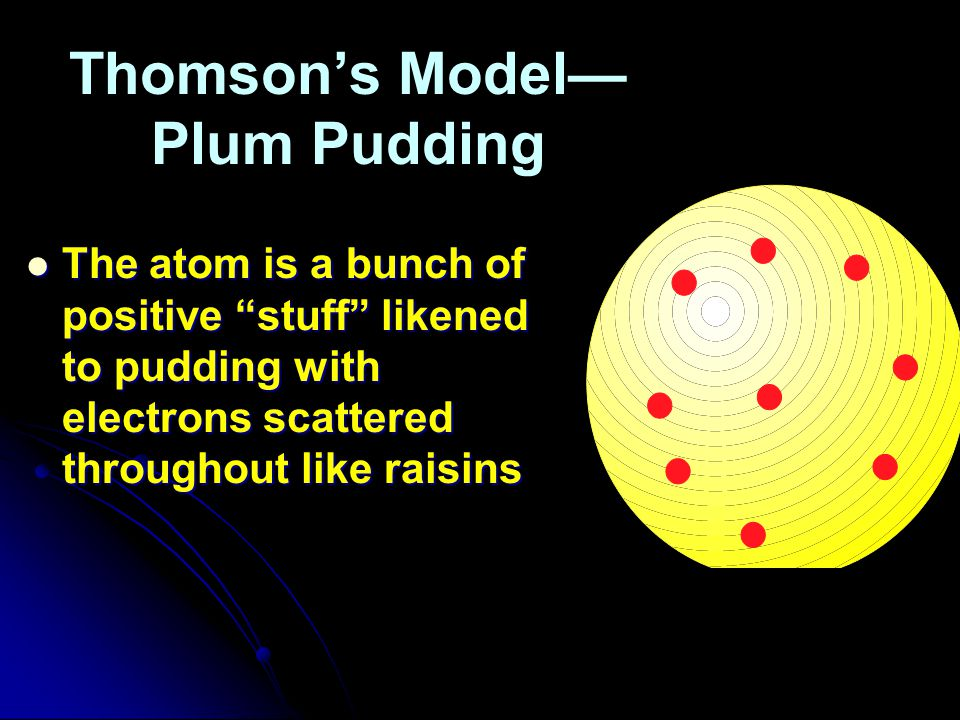 Thomson's Model—Plum Pudding