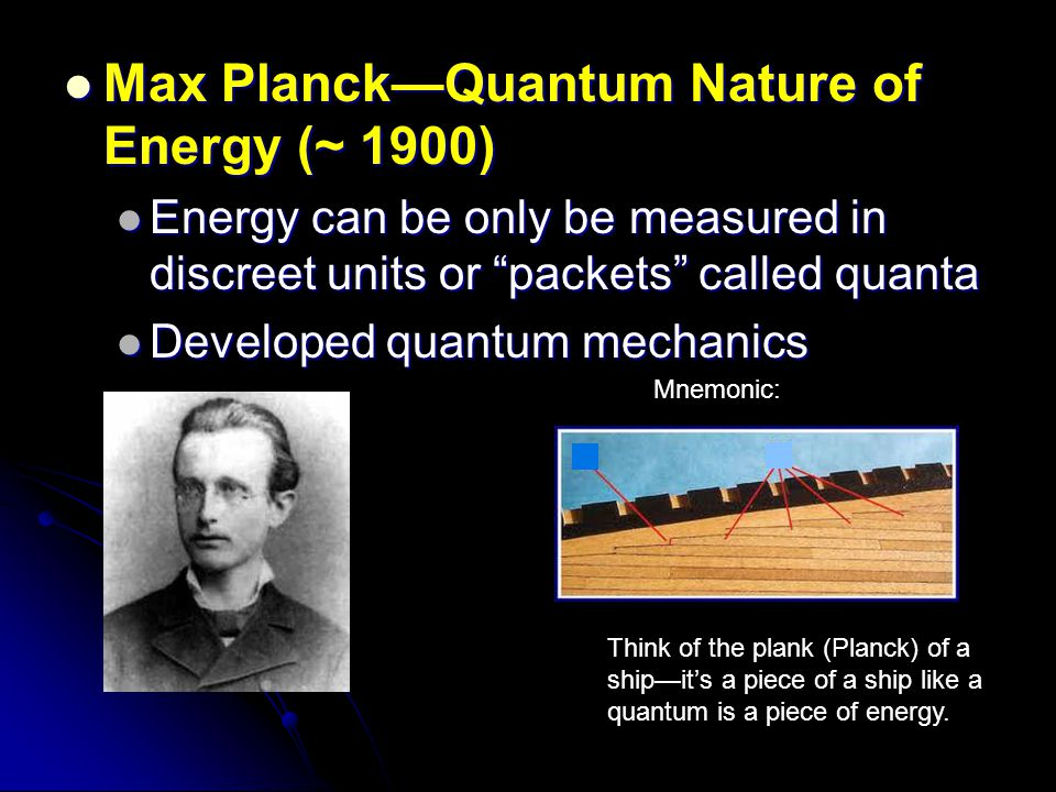 Max Planck—Quantum Nature of Energy (~ 1900)