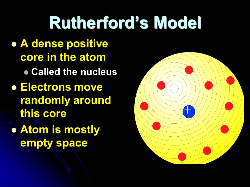 Rutherford's Model + A dense positive core in the atom