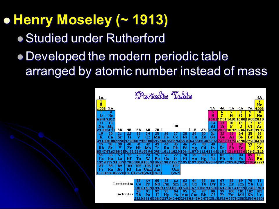Henry Moseley (~ 1913) Studied under Rutherford