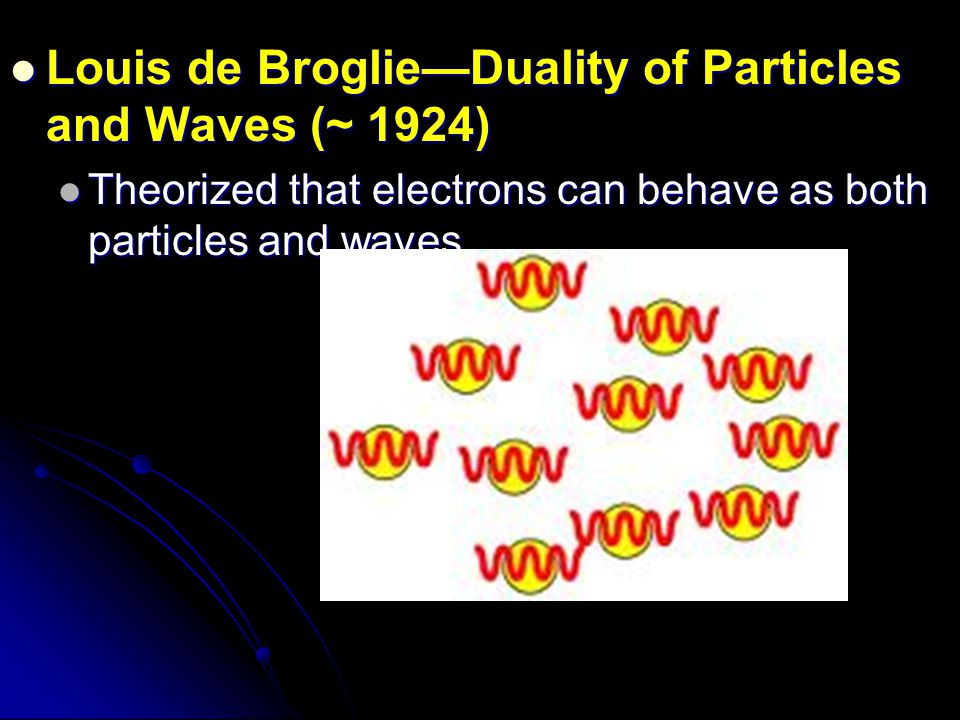 Louis de Broglie—Duality of Particles and Waves (~ 1924)