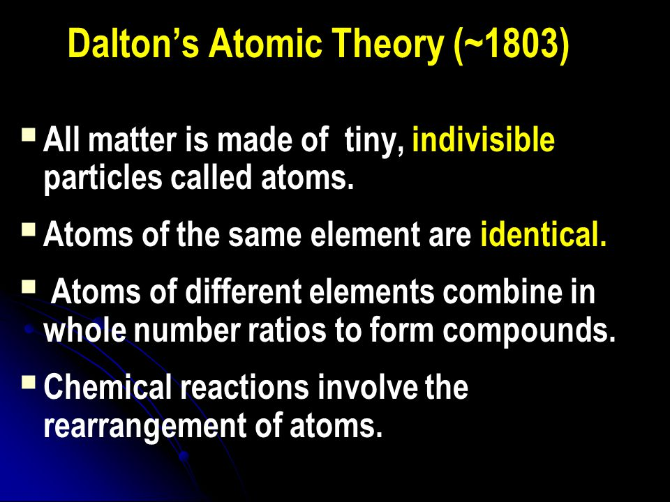 Dalton's Atomic Theory (~1803)