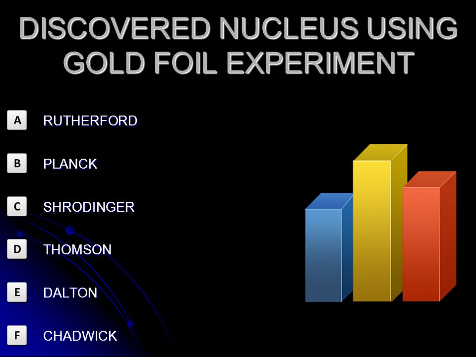 DISCOVERED NUCLEUS USING GOLD FOIL EXPERIMENT