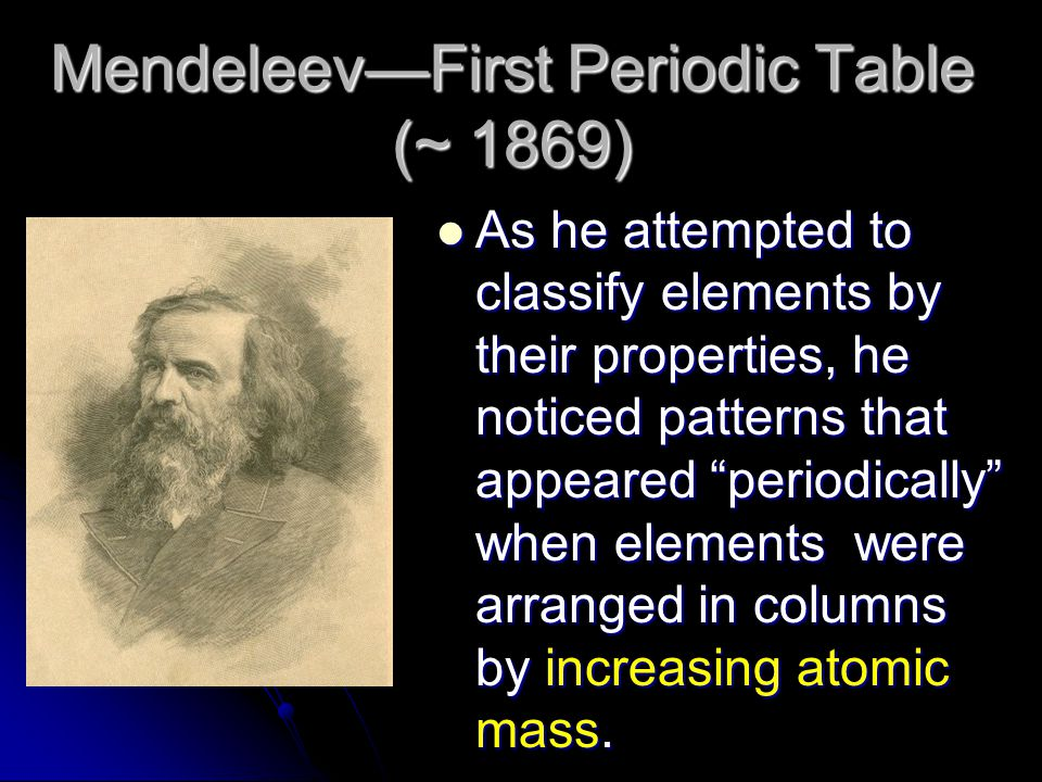 Mendeleev—First Periodic Table (~ 1869)