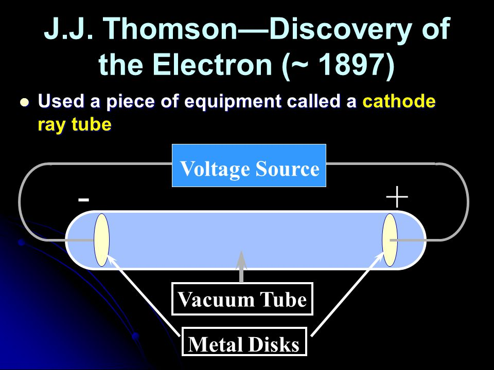J.J. Thomson—Discovery of the Electron (~ 1897)