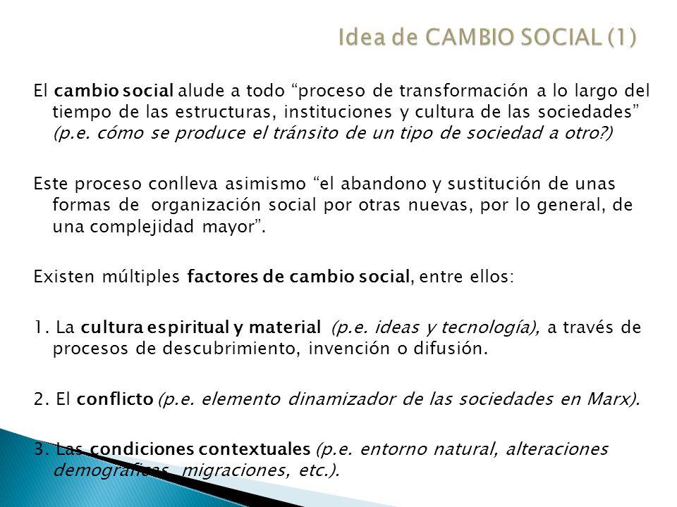 Idea de CAMBIO SOCIAL (1)
