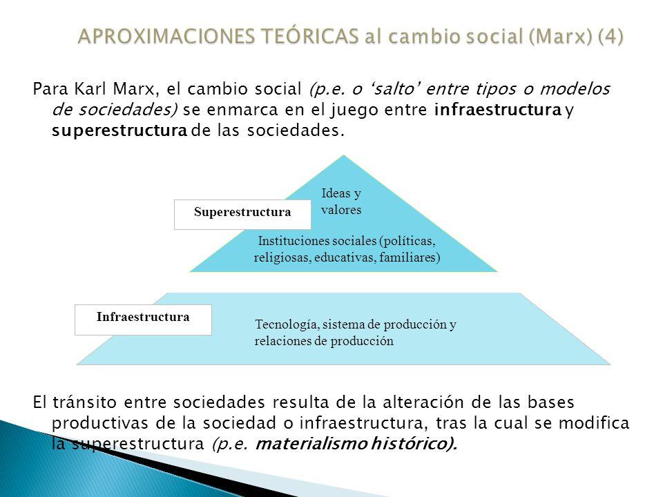 APROXIMACIONES TEÓRICAS al cambio social (Marx) (4)
