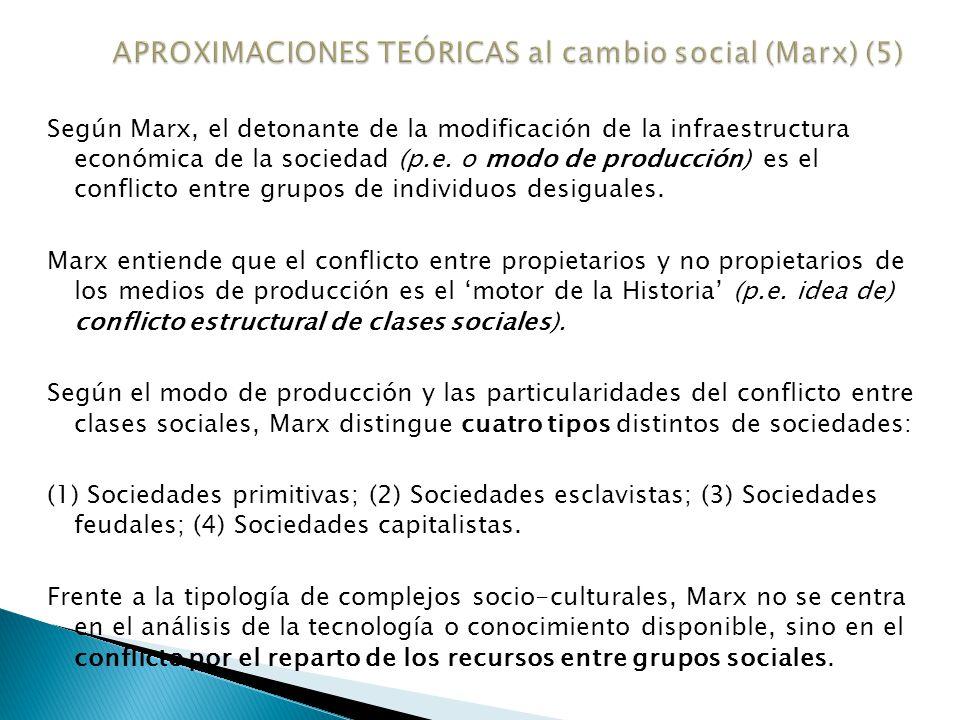 APROXIMACIONES TEÓRICAS al cambio social (Marx) (5)